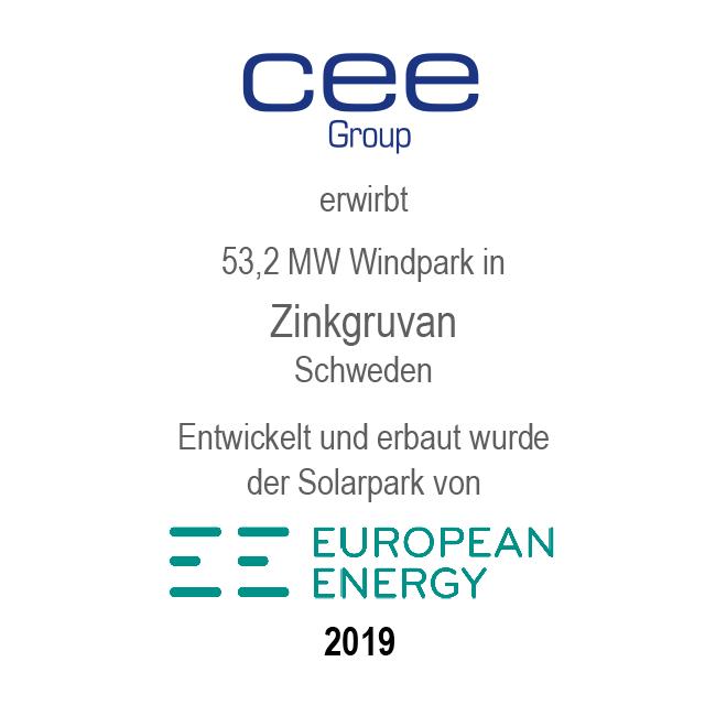 Windpark Zinkgruvan