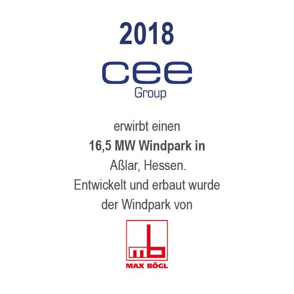 Windpark Aßlar, Hessen