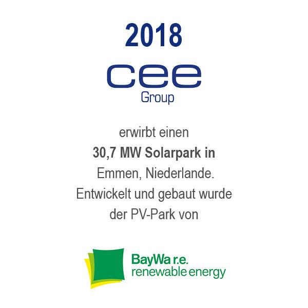 Solarpark Emmen, Niederlande