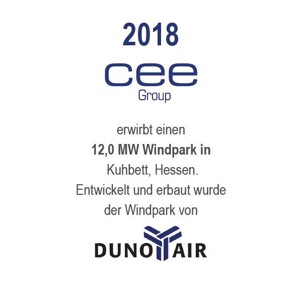 Windpark Kuhbett, Hessen
