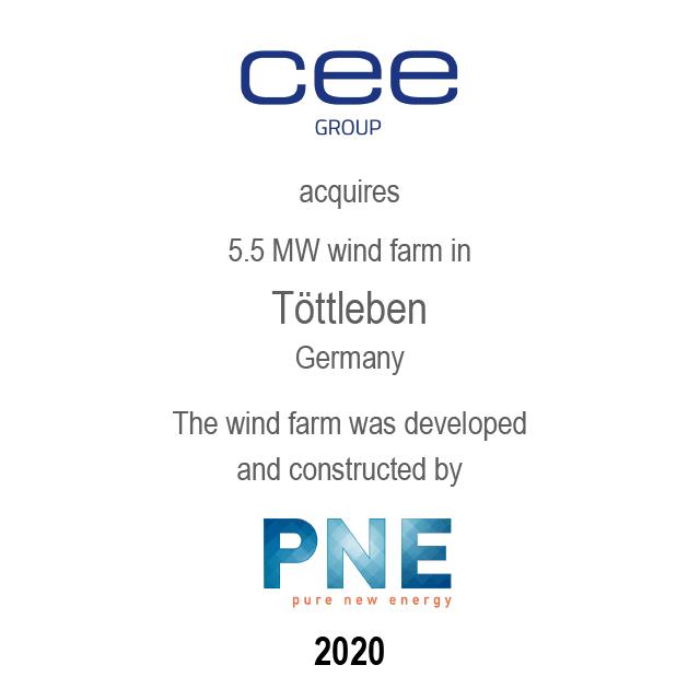 Windfarm Töttleben, Thüringen